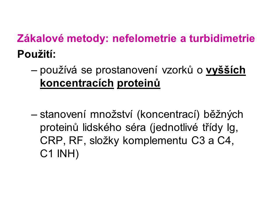 Zákalové metody: nefelometrie a turbidimetrie Použití: –používá se prostanovení vzorků o vyšších koncentracích proteinů –stanovení množství (koncentra