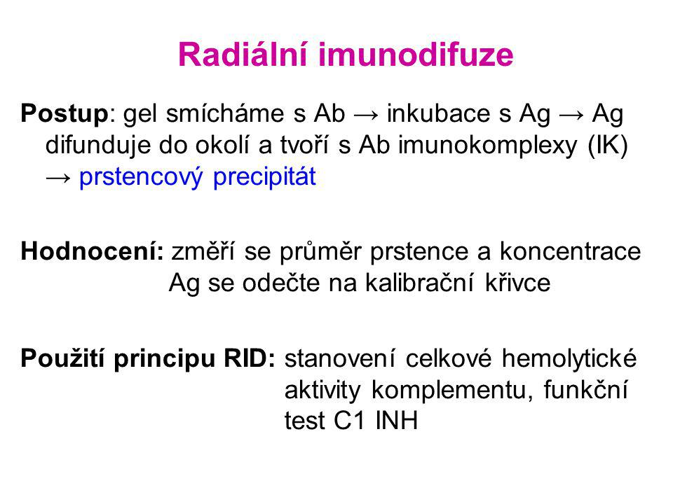 Radiální imunodifuze Postup: gel smícháme s Ab → inkubace s Ag → Ag difunduje do okolí a tvoří s Ab imunokomplexy (IK) → prstencový precipitát Hodnocení: změří se průměr prstence a koncentrace Ag se odečte na kalibrační křivce Použití principu RID: stanovení celkové hemolytické aktivity komplementu, funkční test C1 INH