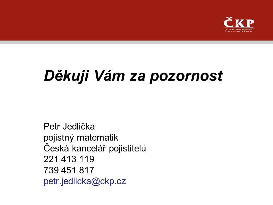 Děkuji Vám za pozornost Petr Jedlička pojistný matematik Česká kancelář pojistitelů 221 413 119 739 451 817 petr.jedlicka@ckp.cz