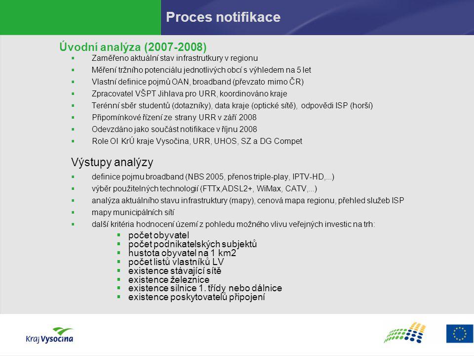 Proces notifikace Úvodní analýza (2007-2008)  Zaměřeno aktuální stav infrastrutkury v regionu  Měření tržního potenciálu jednotlivých obcí s výhlede