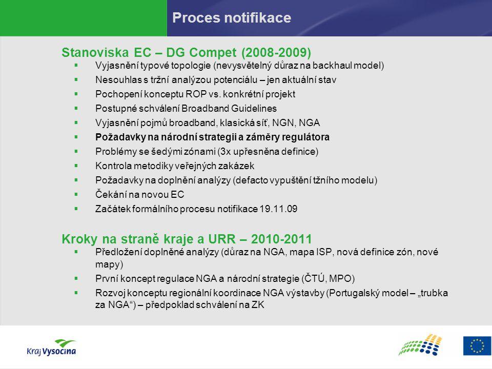 Proces notifikace Stanoviska EC – DG Compet (2008-2009)  Vyjasnění typové topologie (nevysvětelný důraz na backhaul model)  Nesouhlas s tržní analýz