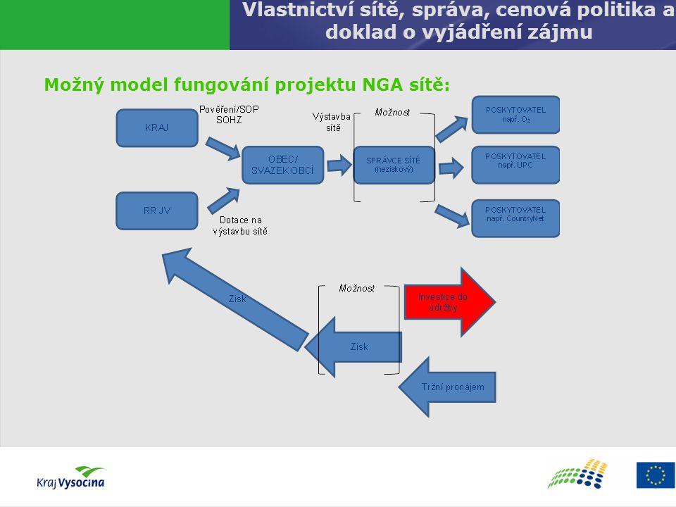 Vlastnictví sítě, správa, cenová politika a doklad o vyjádření zájmu Možný model fungování projektu NGA sítě: