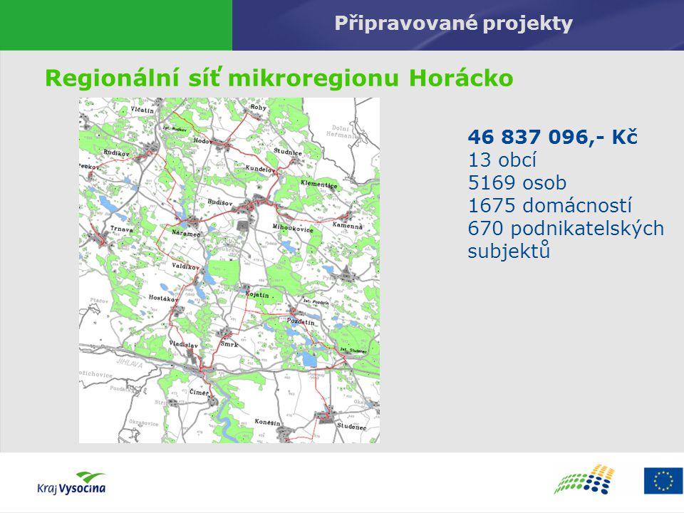 Připravované projekty Regionální síť mikroregionu Horácko 46 837 096,- Kč 13 obcí 5169 osob 1675 domácností 670 podnikatelských subjektů