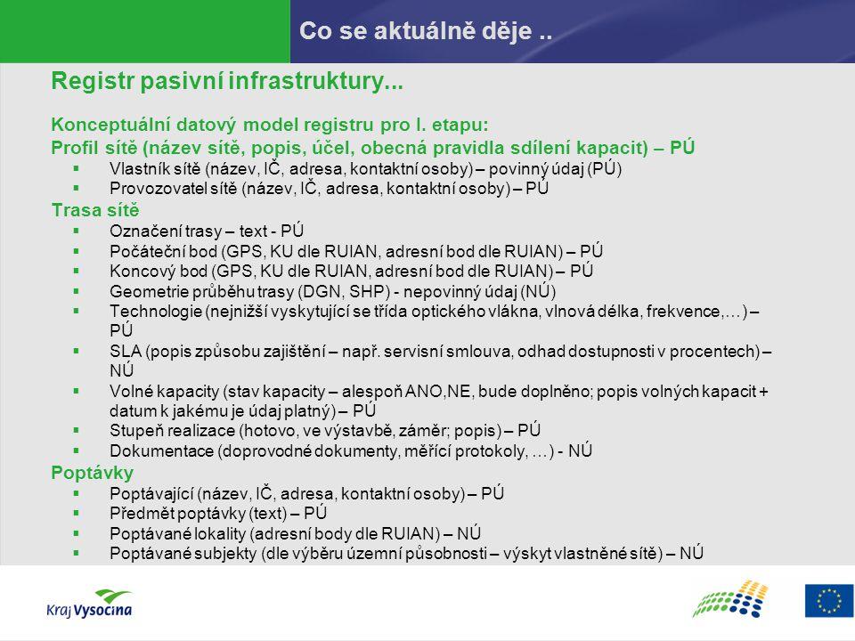 Co se aktuálně děje.. Registr pasivní infrastruktury... Konceptuální datový model registru pro I. etapu: Profil sítě (název sítě, popis, účel, obecná