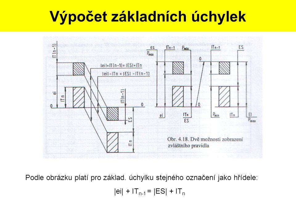 Postup tvorby skicy dle dané součásti: Výpočet základních úchylek Podle obrázku platí pro základ. úchylku stejného označení jako hřídele: |ei| + IT n-