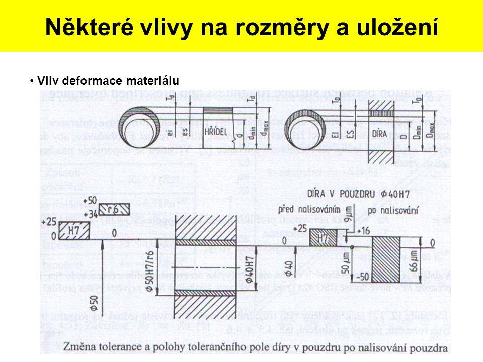 Postup tvorby skicy dle dané součásti: Některé vlivy na rozměry a uložení Vliv deformace materiálu