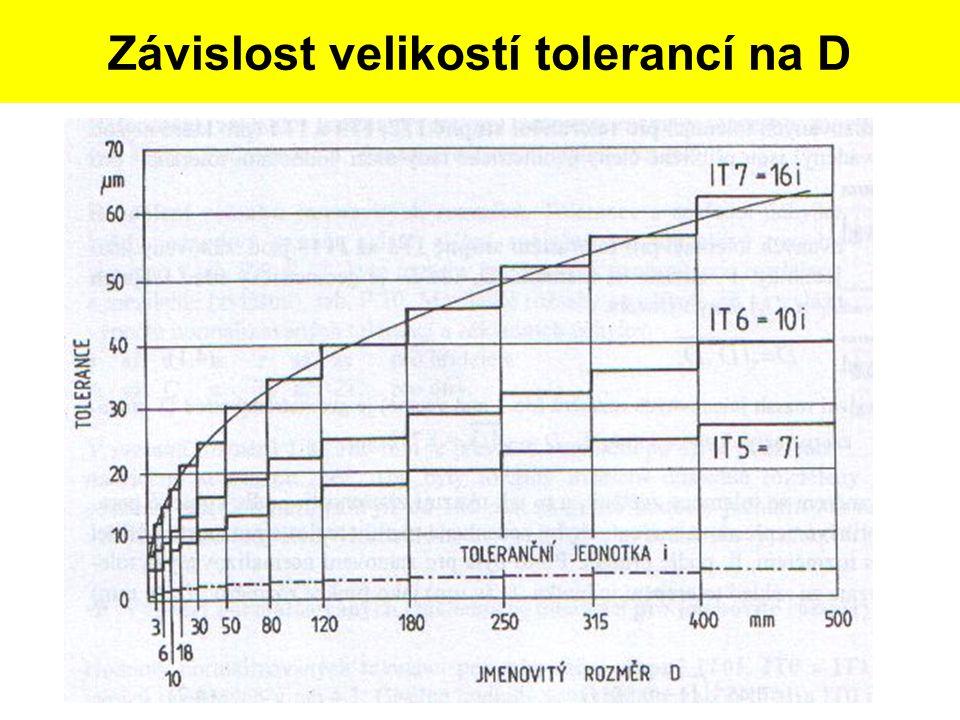 Postup tvorby skicy dle dané součásti: Závislost velikostí tolerancí na D