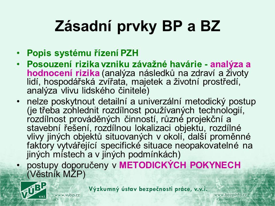 Zásadní prvky BP a BZ Popis systému řízení PZH Posouzení rizika vzniku závažné havárie - analýza a hodnocení rizika (analýza následků na zdraví a životy lidí, hospodářská zvířata, majetek a životní prostředí, analýza vlivu lidského činitele) nelze poskytnout detailní a univerzální metodický postup (je třeba zohlednit rozdílnost používaných technologií, rozdílnost prováděných činností, různé projekční a stavební řešení, rozdílnou lokalizaci objektu, rozdílné vlivy jiných objektů situovaných v okolí, další proměnné faktory vytvářející specifické situace neopakovatelné na jiných místech a v jiných podmínkách) postupy doporučeny v METODICKÝCH POKYNECH (Věstník MŽP)