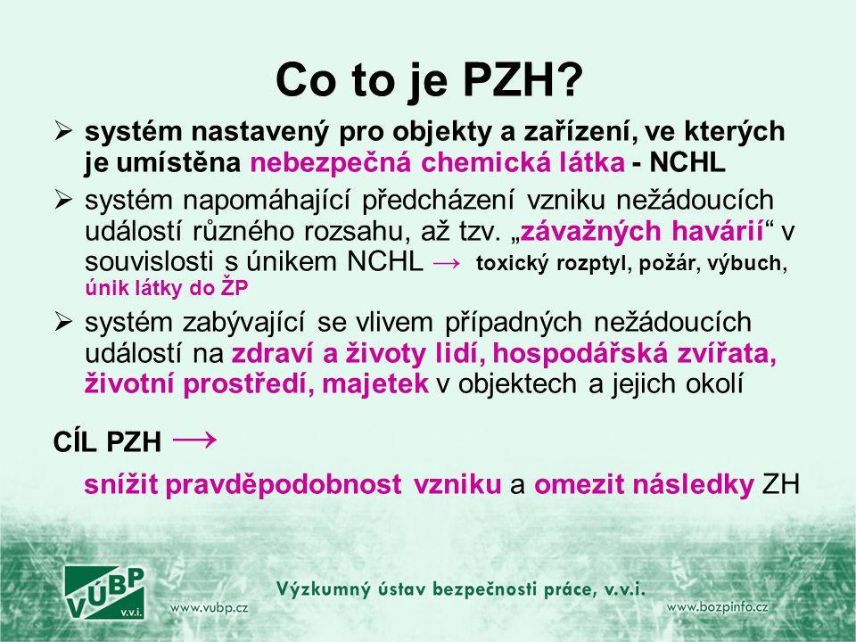 Co to je PZH.