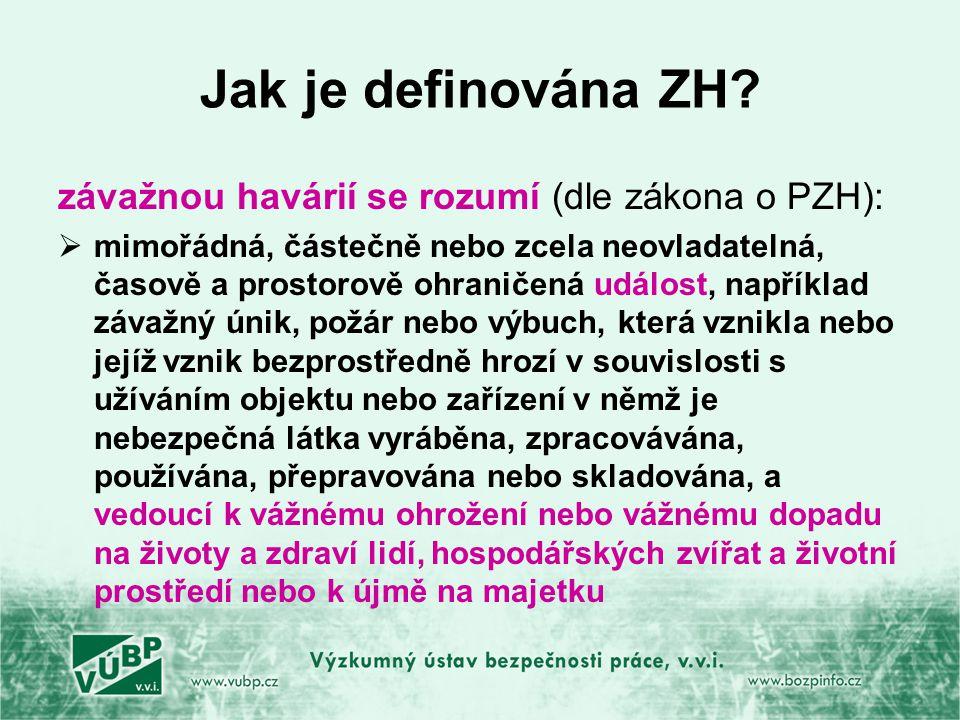 Jak je definována ZH.