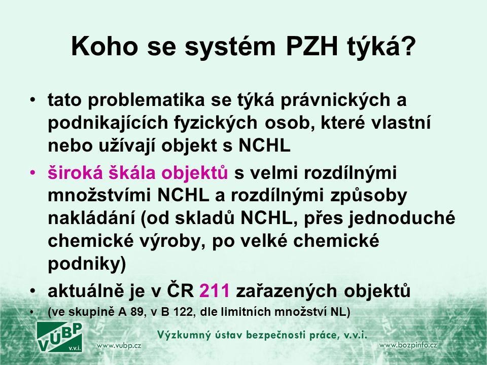 Koho se systém PZH týká.