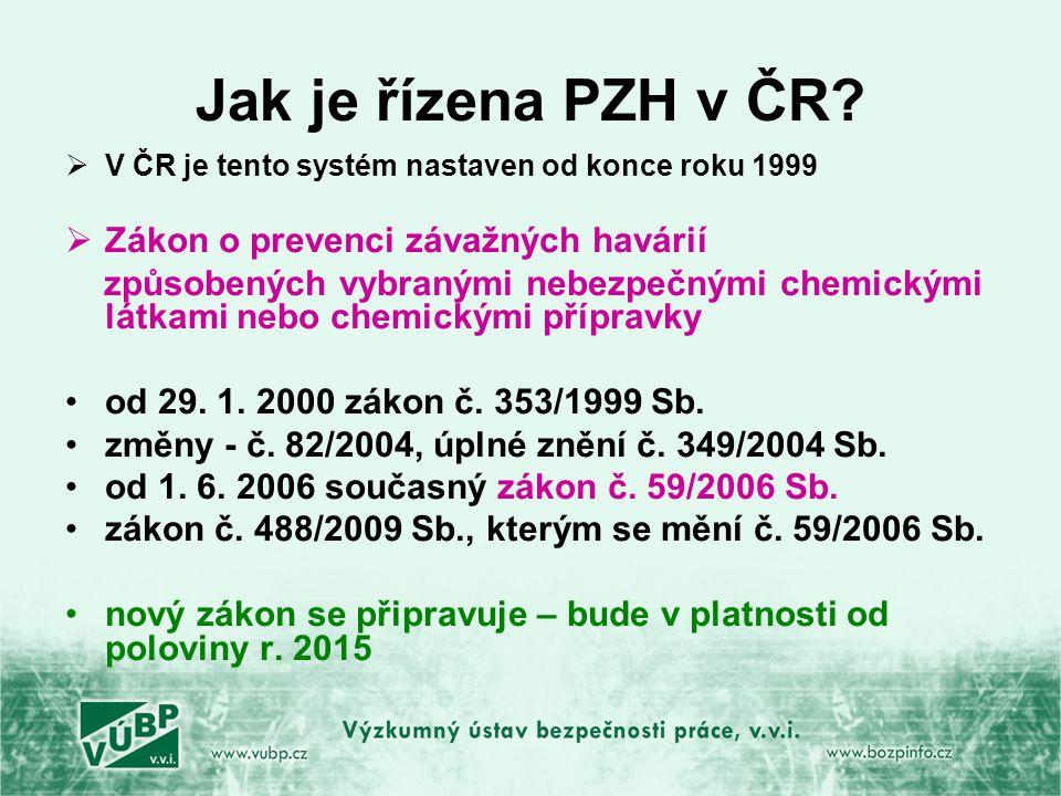 Jak je řízena PZH v ČR.