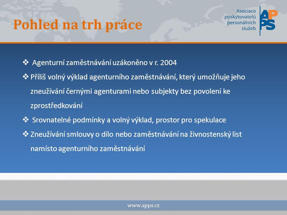 Pohled na trh práce www.apps.cz  Agenturní zaměstnávání uzákoněno v r.