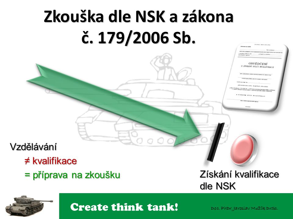 Create think tank! Doc. PhDr. Jaroslav Mužík DrSc. Zkouška dle NSK a zákona č. 179/2006 Sb. Vzdělávání ≠ kvalifikace = příprava na zkoušku Získání kva