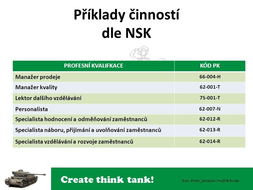 Create think tank! Doc. PhDr. Jaroslav Mužík DrSc. Příklady činností dle NSK PROFESNÍ KVALIFKACEKÓD PK Manažer prodeje 66-004-H Manažer kvality 62-001