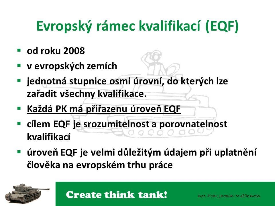 Create think tank! Doc. PhDr. Jaroslav Mužík DrSc. Evropský rámec kvalifikací (EQF)  od roku 2008  v evropských zemích  jednotná stupnice osmi úrov