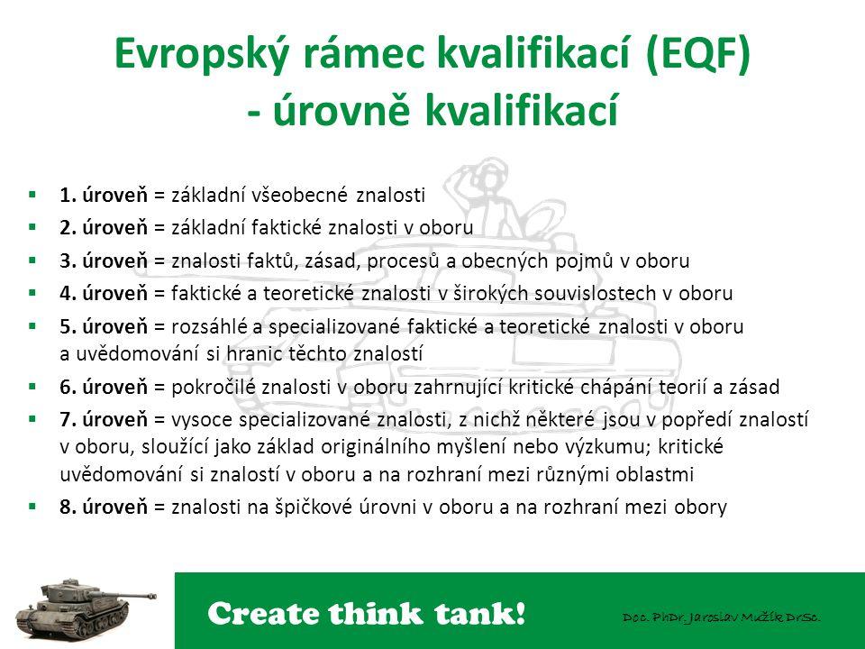 Create think tank! Doc. PhDr. Jaroslav Mužík DrSc. Evropský rámec kvalifikací (EQF) - úrovně kvalifikací  1. úroveň = základní všeobecné znalosti  2