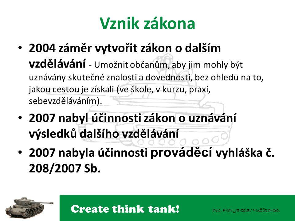 Create think tank! Doc. PhDr. Jaroslav Mužík DrSc. Vznik zákona 2004 záměr vytvořit zákon o dalším vzdělávání - Umožnit občanům, aby jim mohly být uzn
