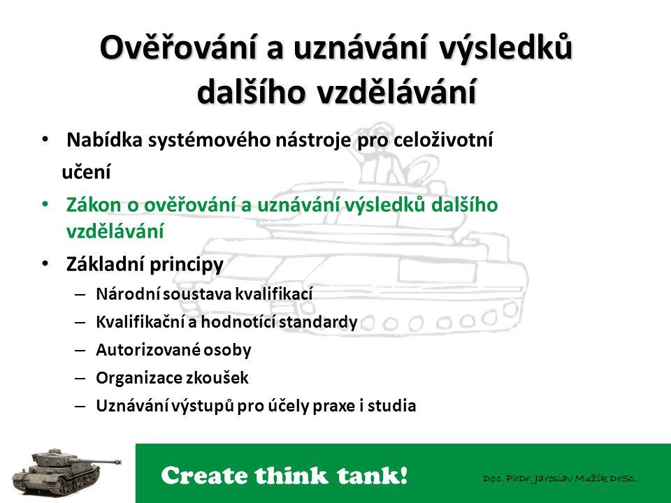 Create think tank! Doc. PhDr. Jaroslav Mužík DrSc. Ověřování a uznávání výsledků dalšího vzdělávání Nabídka systémového nástroje pro celoživotní učení