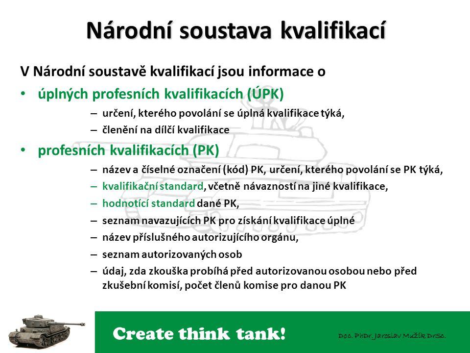 Create think tank! Doc. PhDr. Jaroslav Mužík DrSc. Národní soustava kvalifikací V Národní soustavě kvalifikací jsou informace o úplných profesních kva