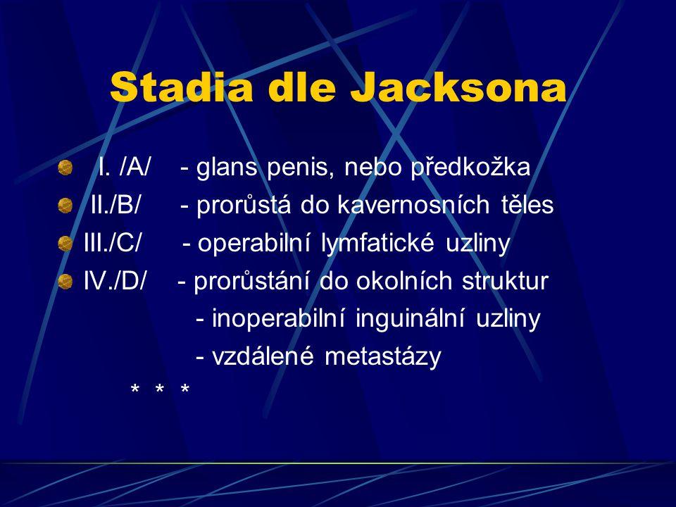 Stadia dle Jacksona I. /A/ - glans penis, nebo předkožka II./B/ - prorůstá do kavernosních těles III./C/ - operabilní lymfatické uzliny IV./D/ - prorů