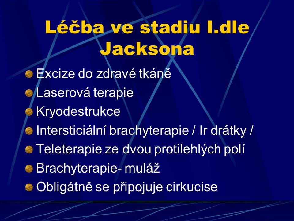 Léčba ve stadiu I.dle Jacksona Excize do zdravé tkáně Laserová terapie Kryodestrukce Intersticiální brachyterapie / Ir drátky / Teleterapie ze dvou pr