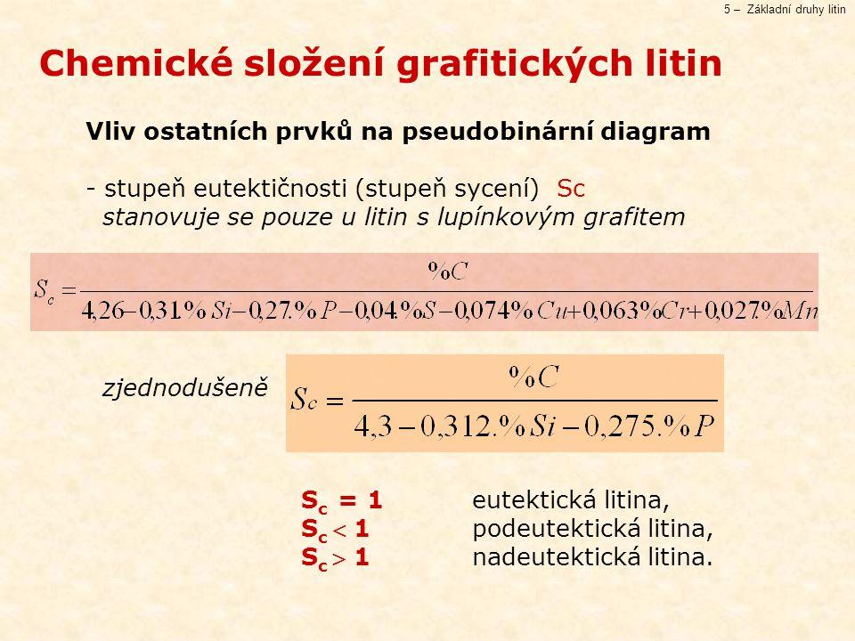 5 – Základní druhy litin Vliv ostatních prvků na pseudobinární diagram - stupeň eutektičnosti (stupeň sycení) Sc stanovuje se pouze u litin s lupínkovým grafitem zjednodušeně Chemické složení grafitických litin S c = 1eutektická litina, S c  1podeutektická litina, S c  1 nadeutektická litina.