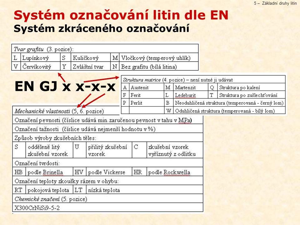 5 – Základní druhy litin Systém označování litin dle EN Systém zkráceného označování EN GJ x x-x-x