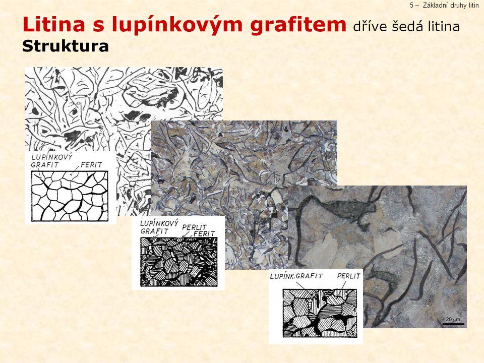 5 – Základní druhy litin Litina s lupínkovým grafitem dříve šedá litina Struktura