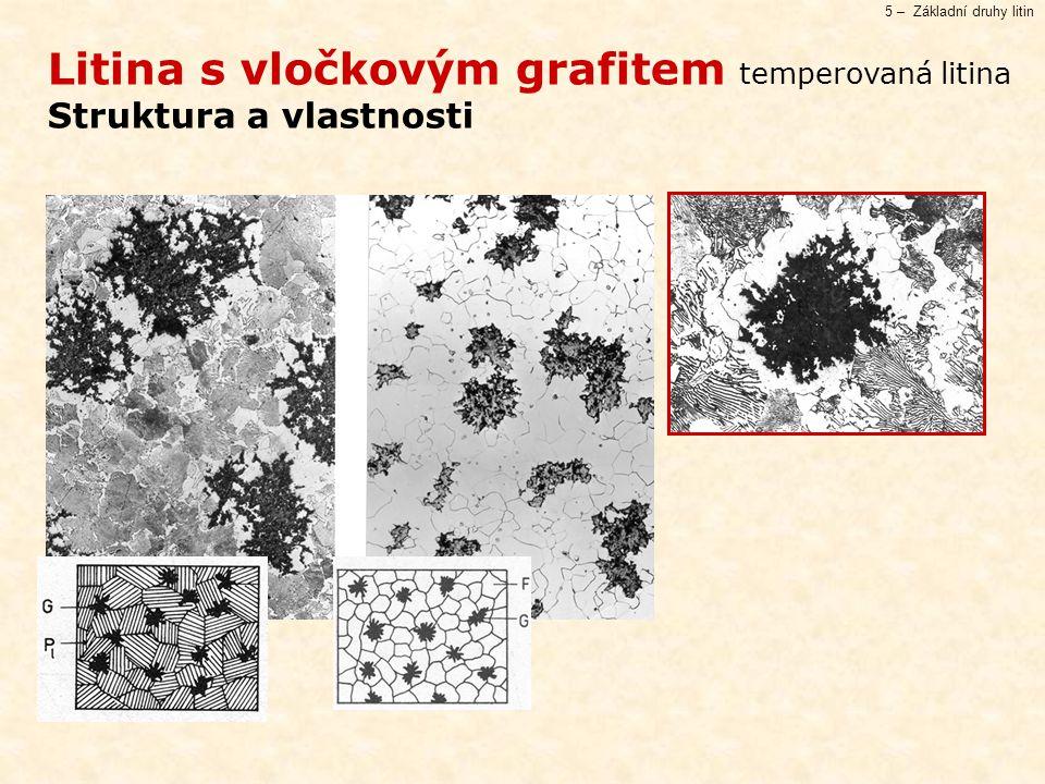 5 – Základní druhy litin Litina s vločkovým grafitem temperovaná litina Struktura a vlastnosti