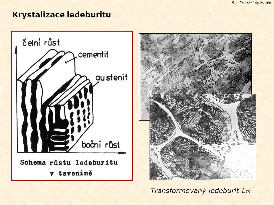 5 – Základní druhy litin Struktura grafitických litin Schéma vzniku eutektické buňky T A + G A A A Lupínek Kulička