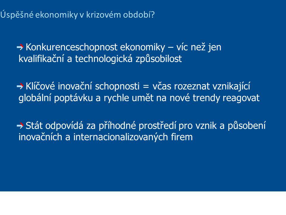 Ministerstvo zahraničních věcí České republiky Sekce Ekonomická Konkurenceschopnost ekonomiky – víc než jen kvalifikační a technologická způsobilost Klíčové inovační schopnosti = včas rozeznat vznikající globální poptávku a rychle umět na nové trendy reagovat Stát odpovídá za příhodné prostředí pro vznik a působení inovačních a internacionalizovaných firem Úspěšné ekonomiky v krizovém období?
