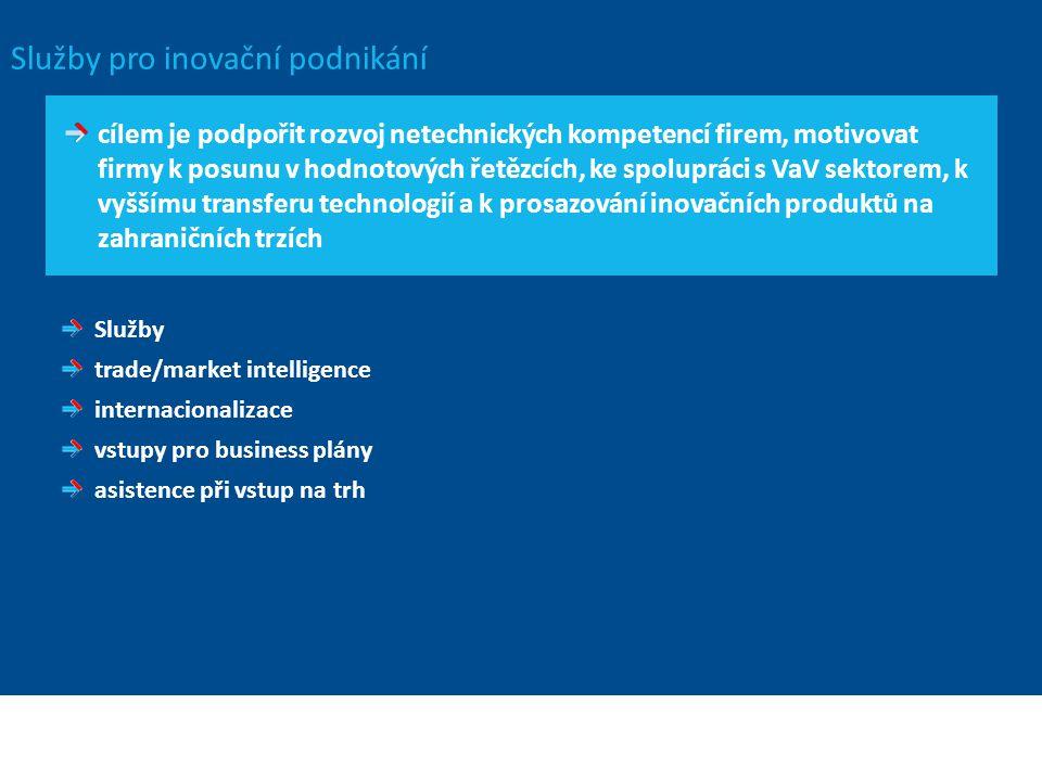Ministerstvo zahraničních věcí České republiky Sekce Ekonomická Služby trade/market intelligence internacionalizace vstupy pro business plány asistenc
