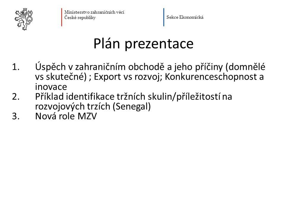 Ministerstvo zahraničních věcí České republiky Sekce Ekonomická Plán prezentace 1.Úspěch v zahraničním obchodě a jeho příčiny (domnělé vs skutečné) ; Export vs rozvoj; Konkurenceschopnost a inovace 2.Příklad identifikace tržních skulin/příležitostí na rozvojových trzích (Senegal) 3.Nová role MZV