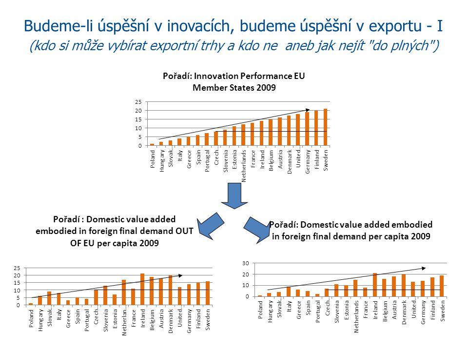 Budeme-li úspěšní v inovacích, budeme úspěšní v exportu - I (kdo si může vybírat exportní trhy a kdo ne aneb jak nejít