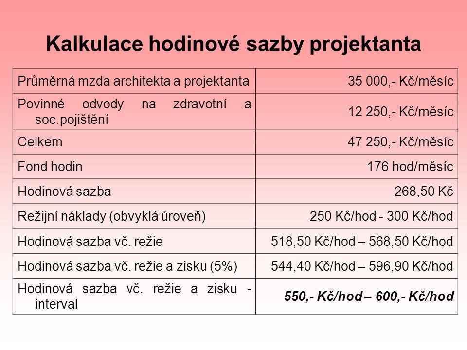Kalkulace hodinové sazby projektanta Průměrná mzda architekta a projektanta35 000,- Kč/měsíc Povinné odvody na zdravotní a soc.pojištění 12 250,- Kč/m