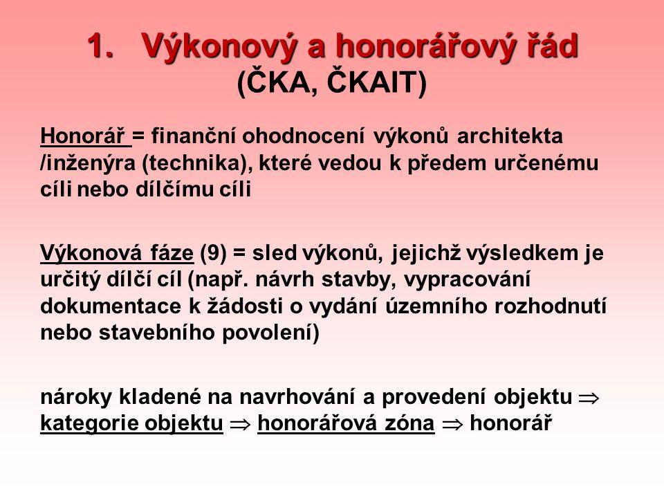 1. Výkonový a honorářový řád 1. Výkonový a honorářový řád (ČKA, ČKAIT) Honorář = finanční ohodnocení výkonů architekta /inženýra (technika), které ved
