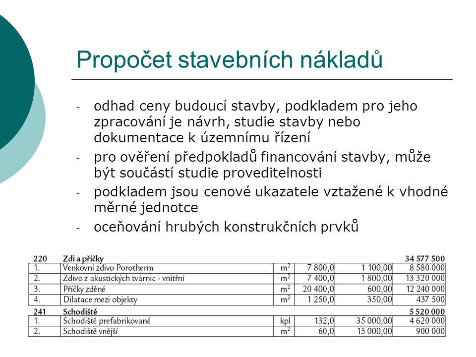 Propočet stavebních nákladů - odhad ceny budoucí stavby, podkladem pro jeho zpracování je návrh, studie stavby nebo dokumentace k územnímu řízení - pr