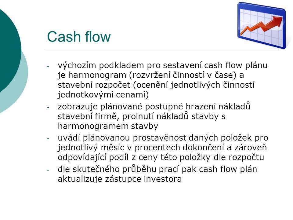 Cash flow - výchozím podkladem pro sestavení cash flow plánu je harmonogram (rozvržení činností v čase) a stavební rozpočet (ocenění jednotlivých činn