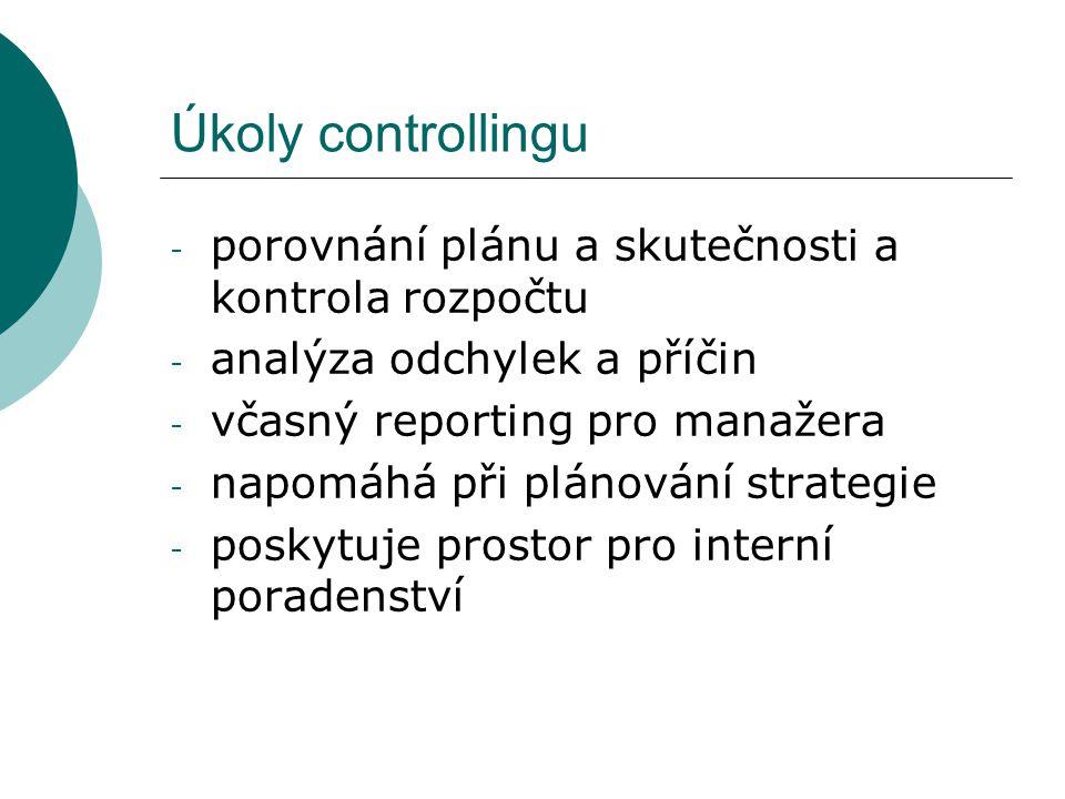 Úkoly controllingu - porovnání plánu a skutečnosti a kontrola rozpočtu - analýza odchylek a příčin - včasný reporting pro manažera - napomáhá při plán