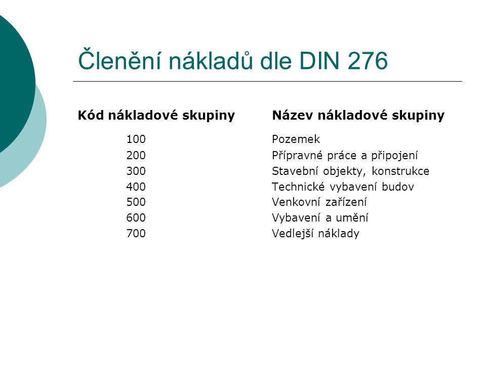 Členění nákladů dle DIN 276 Kód nákladové skupinyNázev nákladové skupiny 100Pozemek 200Přípravné práce a připojení 300Stavební objekty, konstrukce 400