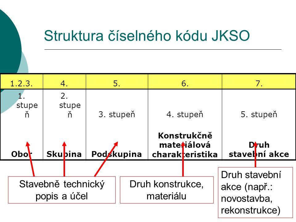 1.2.3.4.5.6.7. 1. stupe ň 2. stupe ň3. stupeň4. stupeň5. stupeň OborSkupinaPodskupina Konstrukčně materiálová charakteristika Druh stavební akce Struk