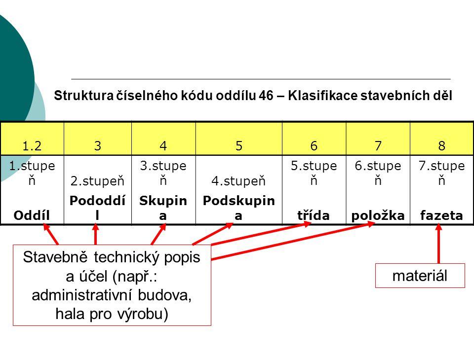 Struktura číselného kódu oddílu 46 – Klasifikace stavebních děl 1.2345678 1.stupe ň2.stupeň 3.stupe ň4.stupeň 5.stupe ň 6.stupe ň 7.stupe ň Oddíl Podo