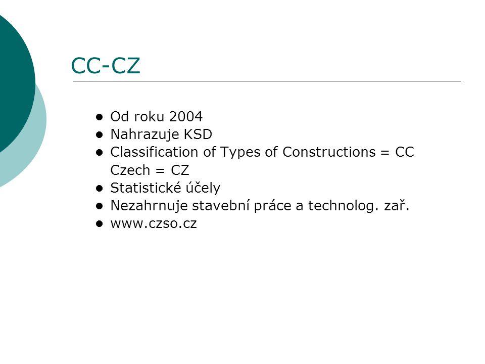 Struktura číselného kódu CC-CZ 12345,6 1.stupeň2.stupeň3.stupeň4.stupeň5.stupeň 2x Sekce 6x Oddíl 20x Skupina 46x Třída 335x Podtřída Podle technického řešení a užívání I.Budovy II.Inženýrská díla