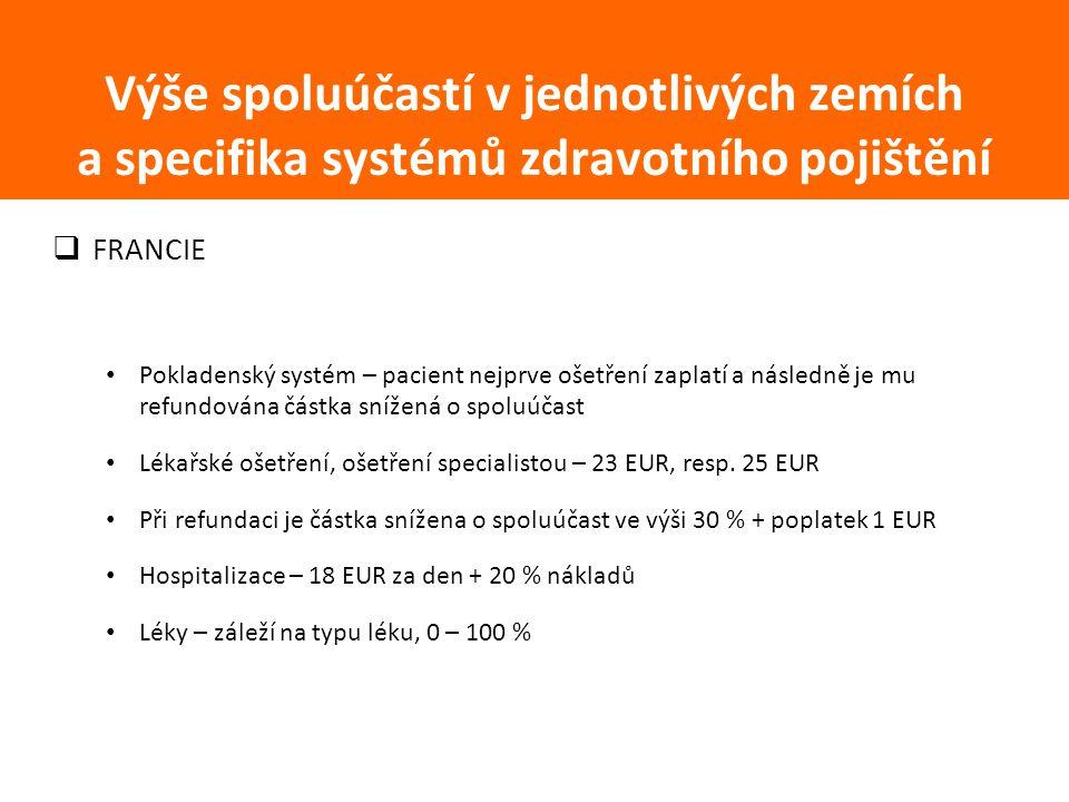  FRANCIE Pokladenský systém – pacient nejprve ošetření zaplatí a následně je mu refundována částka snížená o spoluúčast Lékařské ošetření, ošetření specialistou – 23 EUR, resp.