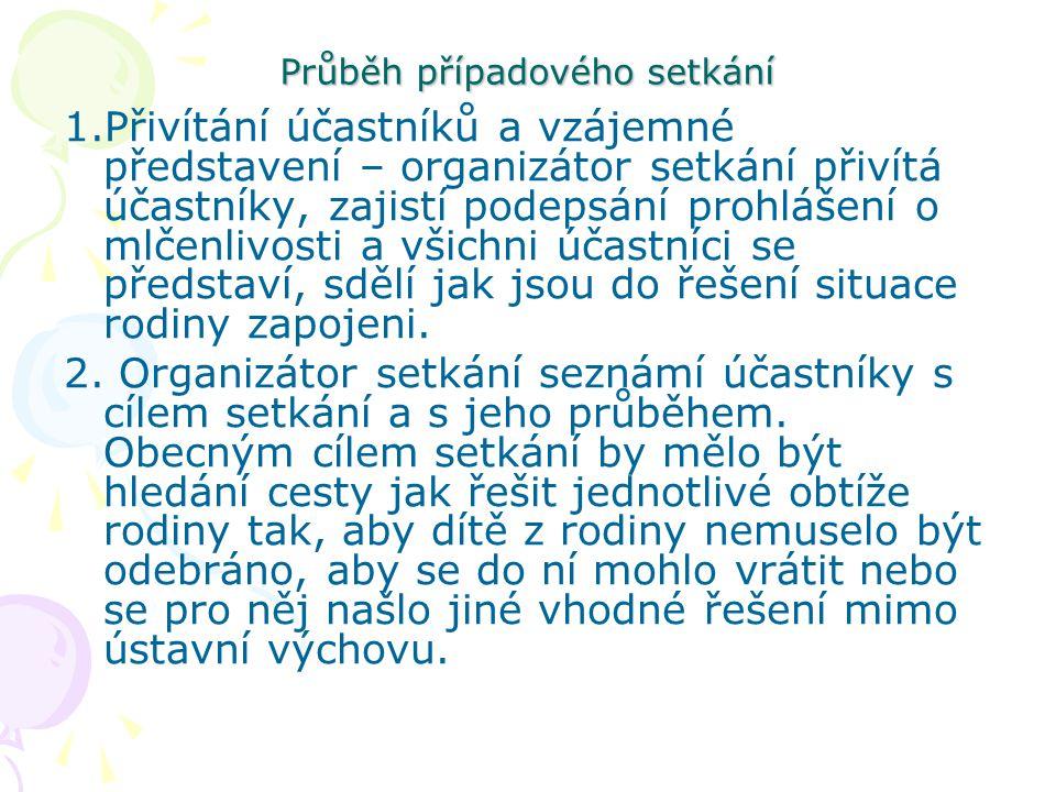 Průběh případového setkání 1.Přivítání účastníků a vzájemné představení – organizátor setkání přivítá účastníky, zajistí podepsání prohlášení o mlčenl