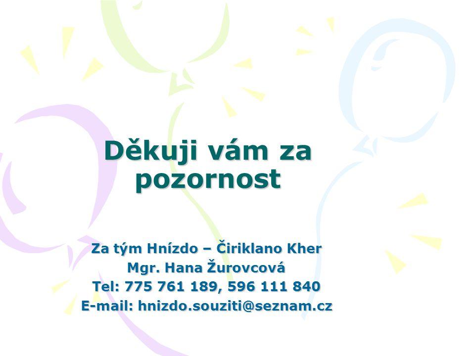 Děkuji vám za pozornost Za tým Hnízdo – Čiriklano Kher Mgr. Hana Žurovcová Tel: 775 761 189, 596 111 840 E-mail: hnizdo.souziti@seznam.cz