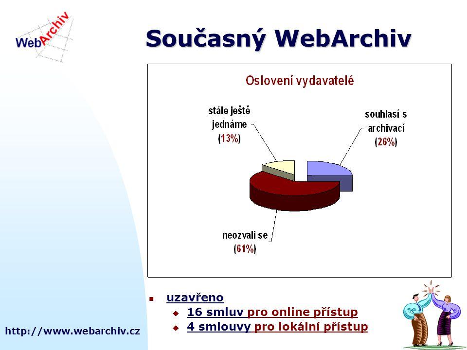 http://www.webarchiv.cz Současný WebArchiv uzavřeno  16 smluv pro online přístup 16 smluv  4 smlouvy pro lokální přístup