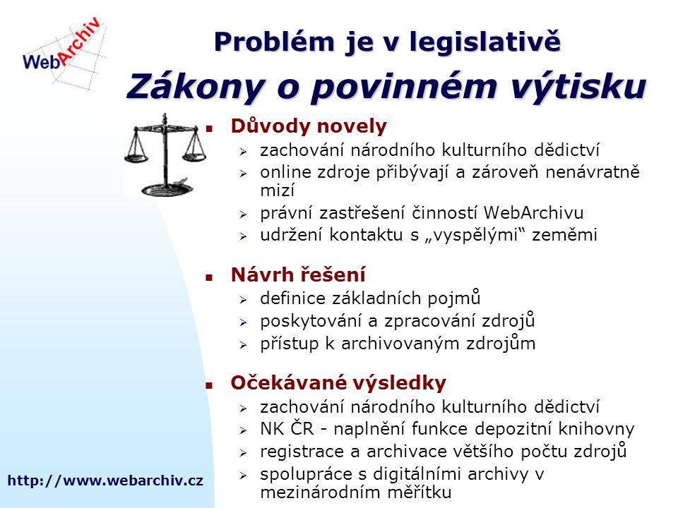 http://www.webarchiv.cz Problém je v legislativě Autorský zákon zákon 121/2000 Sb.