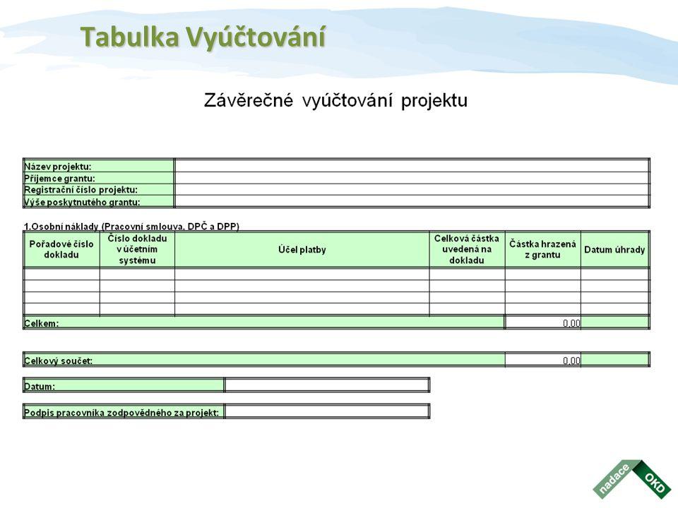 Tabulka Vyúčtování